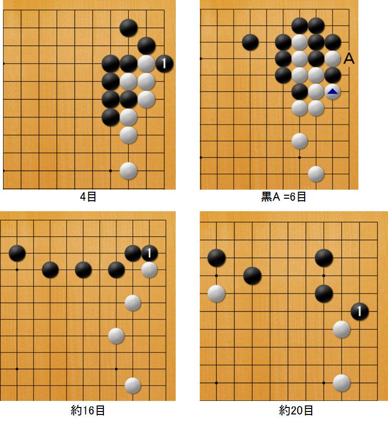 「碁の計算学入門」~ヨセの目数計算を会得できる!